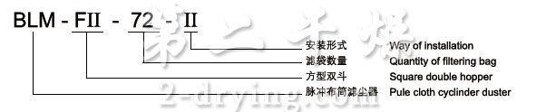 BLM系列脉冲布筒滤尘器型号含义