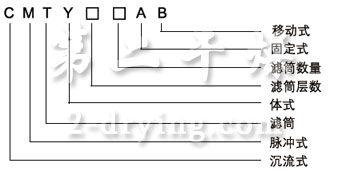 CMTY系列脉冲滤简式单机(移动)除尘器型号含义
