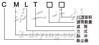 CMLT脉冲立式滤筒除尘器型号含义